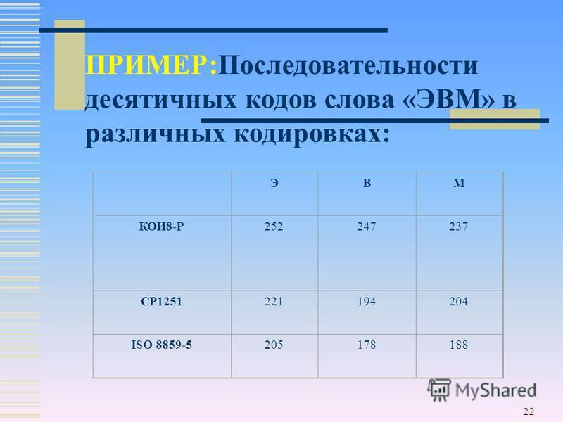 22 ПРИМЕР:Последовательности десятичных кодов слова «ЭВМ» в различных кодировках: ЭВМ КОИ8-Р252247237 СР1251221194204 ISO 8859-5205178188