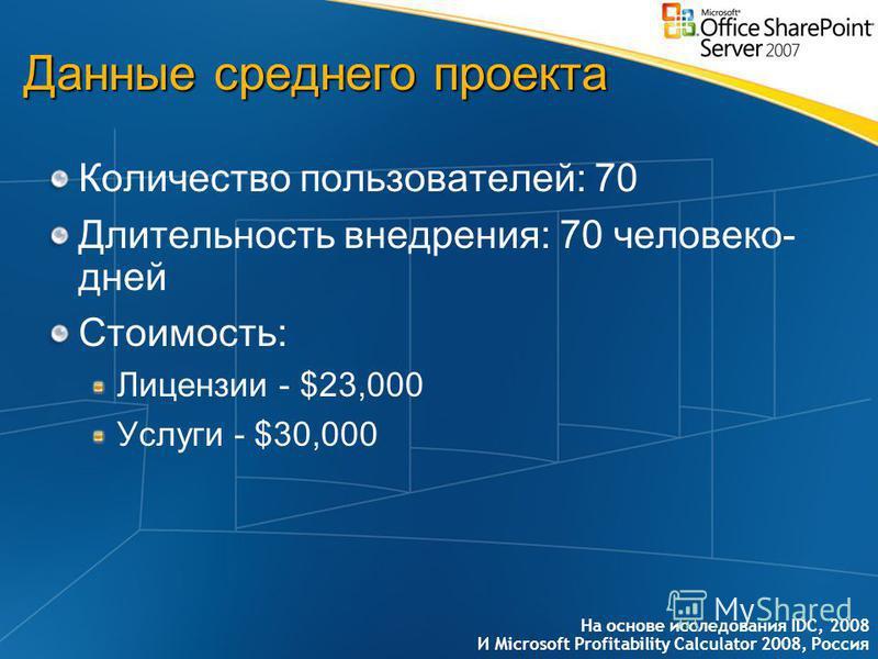 Данные среднего проекта Количество пользователей: 70 Длительность внедрения: 70 человеко- дней Стоимость: Лицензии - $23,000 Услуги - $30,000 На основе исследования IDC, 2008 И Microsoft Profitability Calculator 2008, Россия