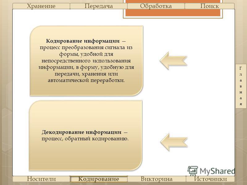 Кодирование информации процесс преобразования сигнала из формы, удобной для непосредственного использования информации, в форму, удобную для передачи, хранения или автоматической переработки. Кодирование Декодирование информации процесс, обратный код