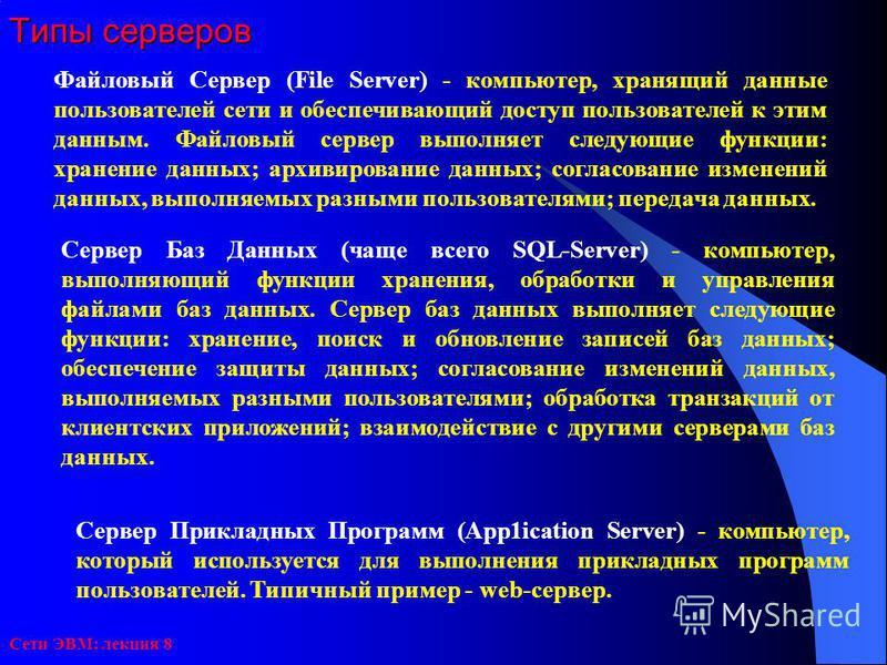Сети ЭВМ: лекция 8 Типы серверов Файловый Сервер (File Server) - компьютер, хранящий данные пользователей сети и обеспечивающий доступ пользователей к этим данным. Файловый сервер выполняет следующие функции: хранение данных; архивирование данных; со