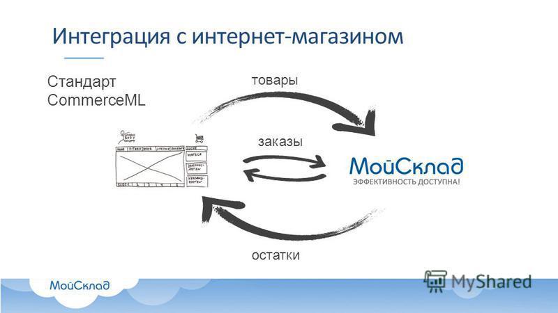 Интеграция с интернет-магазином заказы товары остатки Стандарт CommerceML