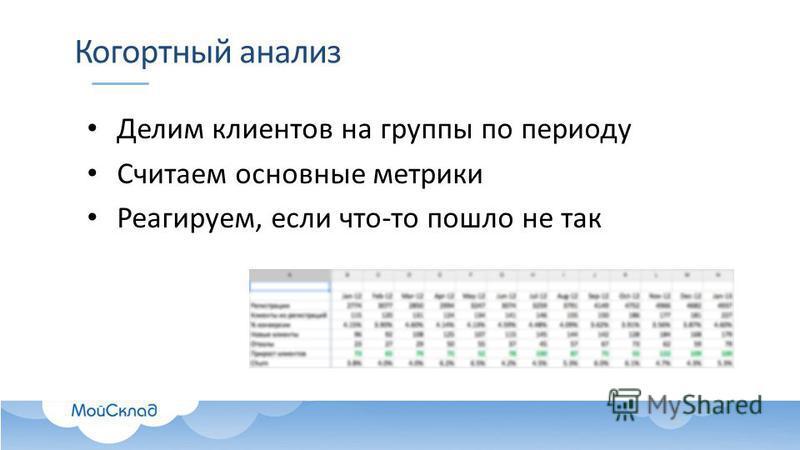 Когортный анализ Делим клиентов на группы по периоду Считаем основные метрики Реагируем, если что-то пошло не так