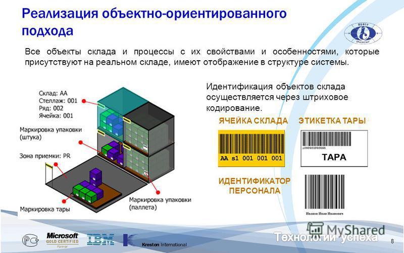8 Все объекты склада и процессы с их свойствами и особенностями, которые присутствуют на реальном складе, имеют отображение в структуре системы. Идентификация объектов склада осуществляется через штриховое кодирование. Реализация объектно-ориентирова