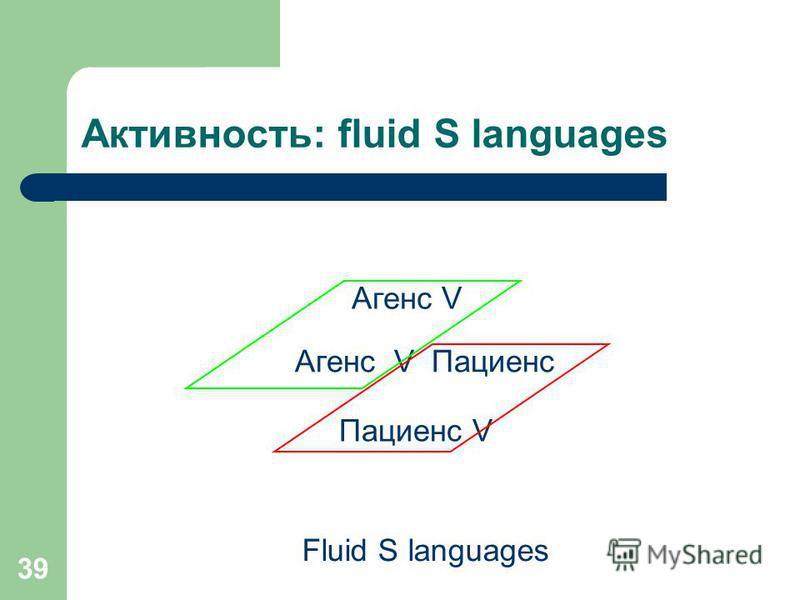39 Активность: fluid S languages Агенс V Пациенс Агенс V Пациенс V Fluid S languages