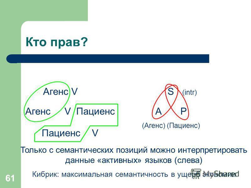 61 Кто прав? Агенс V Пациенс Агенс V Пациенс V Только с семантических позиций можно интерпретировать данные «активных» языков (слева) Кибрик: максимальная семантичность в ущерб экономии AP (Агенс) (Пациенс) S (intr)