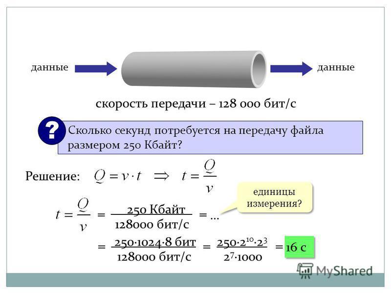 скорость передачи – 128 000 бит/с данные Сколько секунд потребуется на передачу файла размером 250 Кбайт? ? Решение: единицы измерения? = = … 250 Кбайт 128000 бит/с = = = 16 c 25010248 бит 128000 бит/с 2502 102 3 2 71000