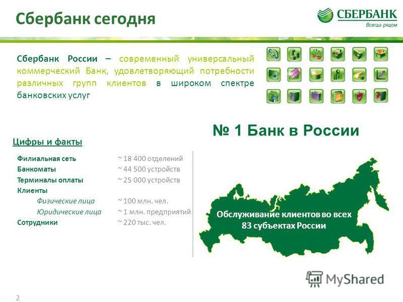 сбербанк россии юридические консультации