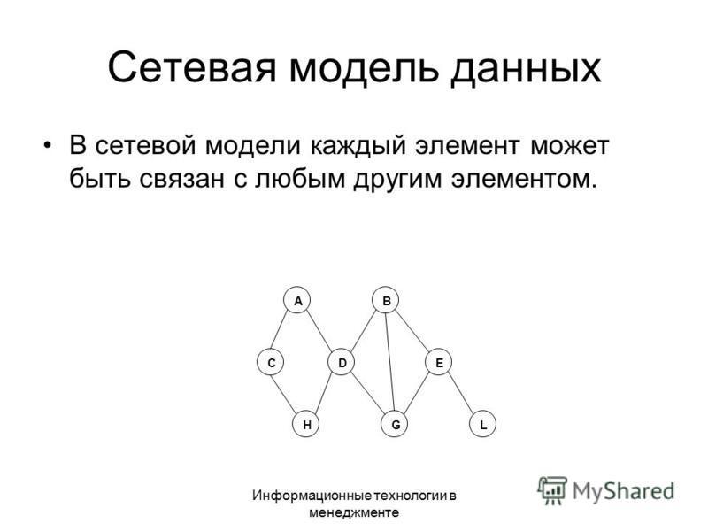 Информационные технологии в менеджменте Сетевая модель данных В сетевой модели каждый элемент может быть связан с любым другим элементом. А С E G В D HL