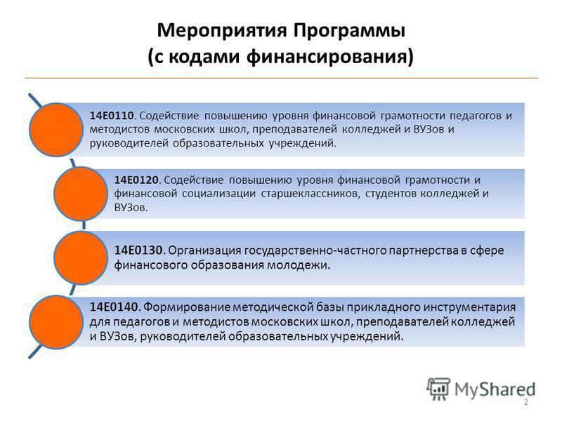 Мероприятия Программы (с кодами финансирования) 14Е0110. Содействие повышению уровня финансовой грамотности педагогов и методистов московских школ, преподавателей колледжей и ВУЗов и руководителей образовательных учреждений. 14Е0120. Содействие повыш