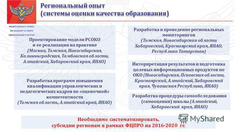 Региональный опыт (системы оценки качества образования) Необходимо систематизировать, субсидии регионам в рамках ФЦПРО на 2016-2020 гг. Проектирование модели РСОКО и ее реализация на практике (Москва, Томская, Новосибирская, Калининградская, Тамбовск