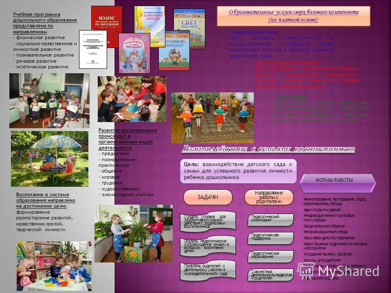 Учебная программа дошкольного образования представлена по направлениям - физическое развитие - социально-нравственное и личностное развитие - познавательное развитие - речевое развитие - эстетическое развитие Развитие воспитанников происходит в орган
