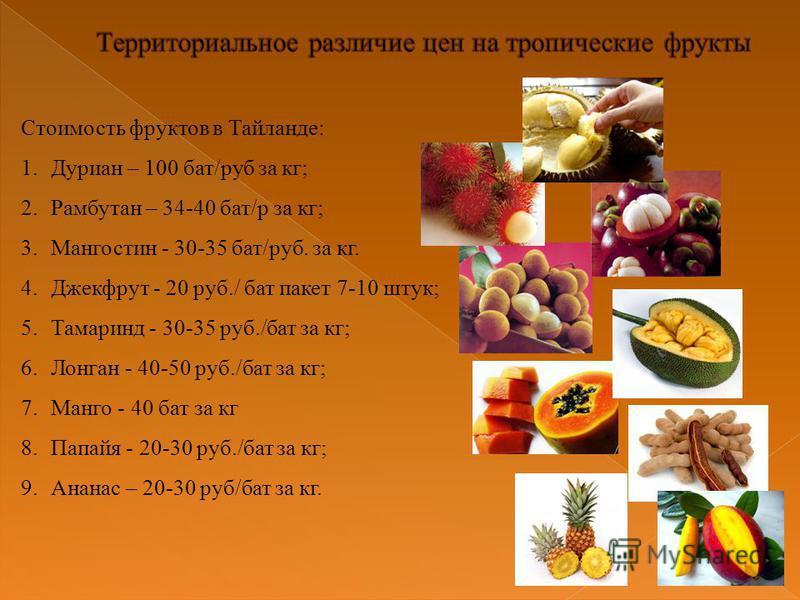 Стоимость фруктов в Тайланде: 1. Дуриан – 100 бат/руб за кг; 2. Рамбутан – 34-40 бат/р за кг; 3. Мангостин - 30-35 бат/руб. за кг. 4. Джекфрут - 20 руб./ бат пакет 7-10 штук; 5. Тамаринд - 30-35 руб./бат за кг; 6. Лонган - 40-50 руб./бат за кг; 7. Ма