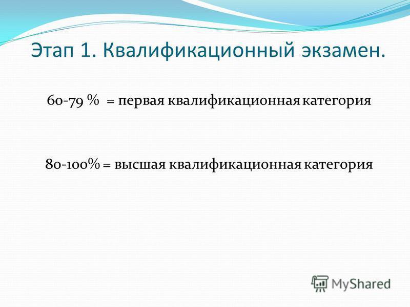 Этап 1. Квалификационный экзамен. 60-79 % = первая квалификационная категория 80-100% = высшая квалификационная категория