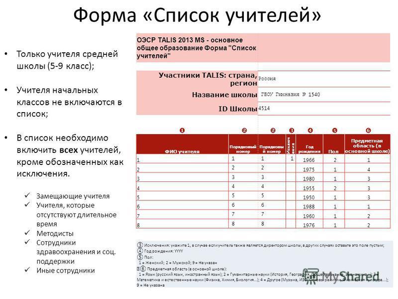 Форма «Список учителей» ОЭСР TALIS 2013 MS - основное общее образование Форма