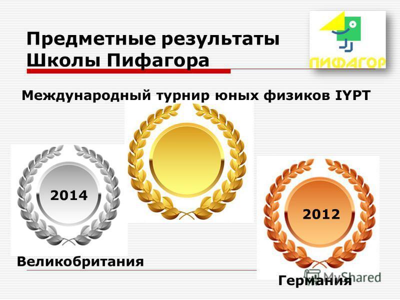 Предметные результаты Школы Пифагора Великобритания 2012 2014 Германия Международный турнир юных физиков IYPT