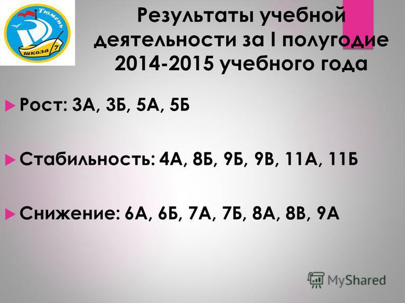Результаты учебной деятельности за I полугодие 2014-2015 учебного года Рост: 3А, 3Б, 5А, 5Б Стабильность: 4А, 8Б, 9Б, 9В, 11А, 11Б Снижение: 6А, 6Б, 7А, 7Б, 8А, 8В, 9А