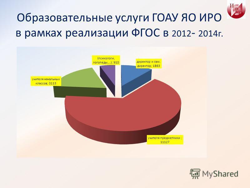 Образовательные услуги ГОАУ ЯО ИРО в рамках реализации ФГОС в 2012 - 2014 г.