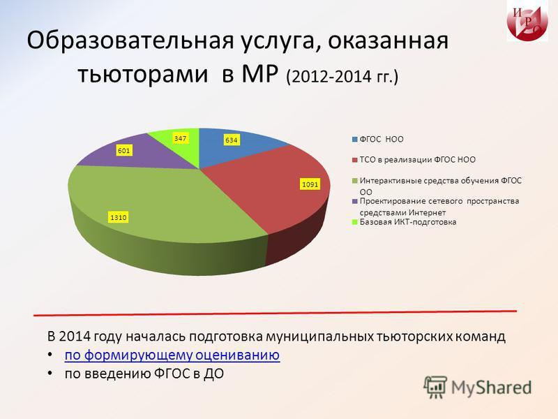 Образовательная услуга, оказанная тьюторами в МР (2012-2014 гг.) В 2014 году началась подготовка муниципальных тьюторских команд по формирующему оцениванию по введению ФГОС в ДО