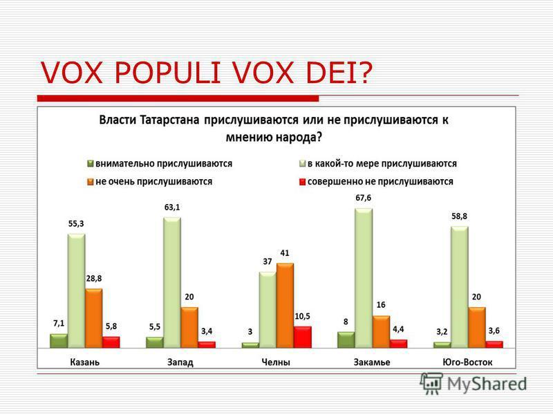 VOX POPULI VOX DEI?
