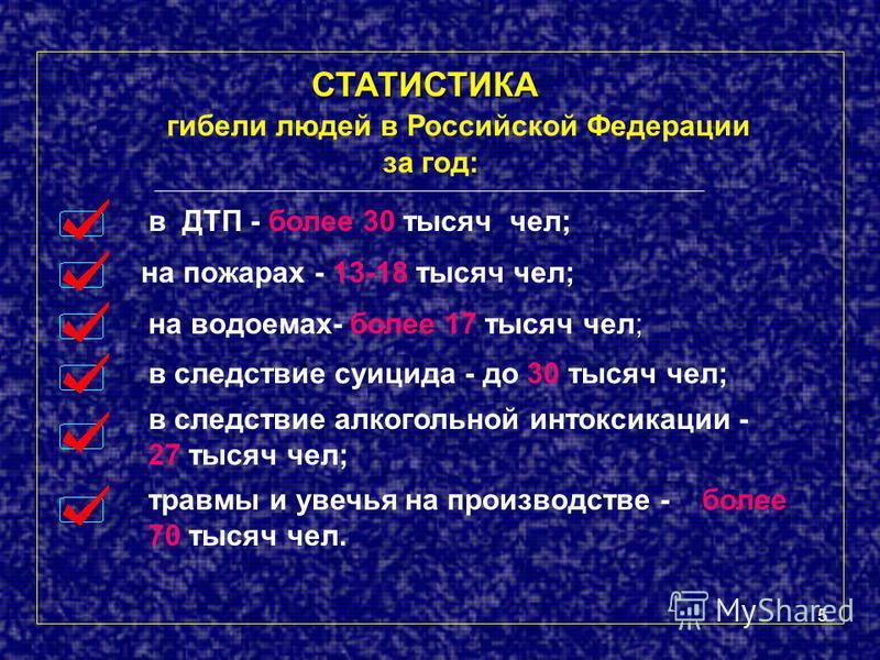 5 СТАТИСТИКА гибели людей в Российской Федерации за год: в ДТП - более 30 тысяч чел; на пожарах - 13-18 тысяч чел; на водоемах- более 17 тысяч чел; в следствие суицида - до 30 тысяч чел; в следствие алкогольной интоксикации - 27 тысяч чел; травмы и у