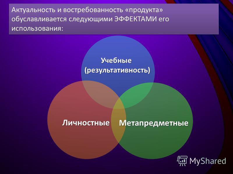 Актуальность и востребованность «продукта» обуславливается следующими ЭФФЕКТАМИ его использования: Учебные(результативность) Личностные Метапредметные