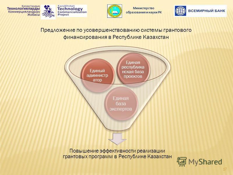 Предложение по усовершенствованию системы грантового финансирования в Республике Казахстан Министерство образования и науки РК 17 Повышение эффективности реализации грантовых программ в Республике Казахстан Единая база экспертов Единый администратор