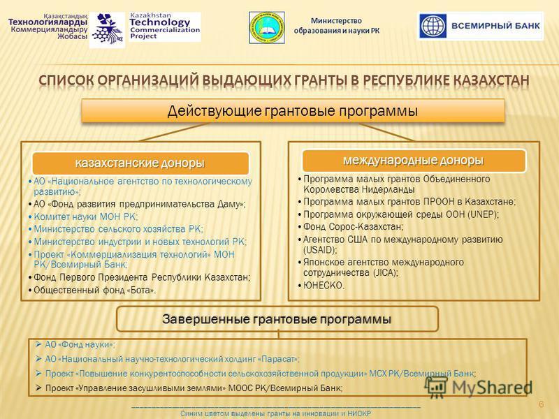 международные доноры Программа малых грантов Объединенного Королевства Нидерланды Программа малых грантов ПРООН в Казахстане; Программа окружающей среды ООН (UNEP); Фонд Сорос-Казахстан; Агентство США по международному развитию (USAID); Японское аген