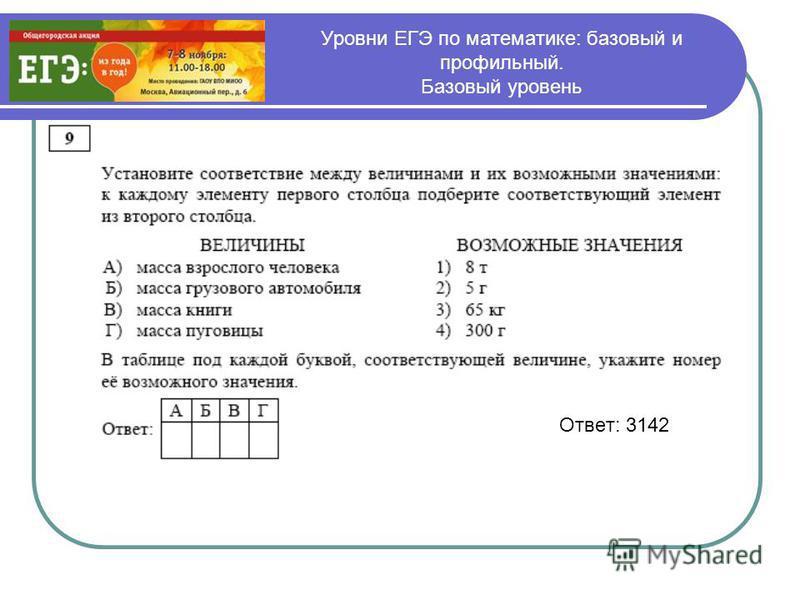 Уровни ЕГЭ по математике: базовый и профильный. Базовый уровень Ответ: 3142