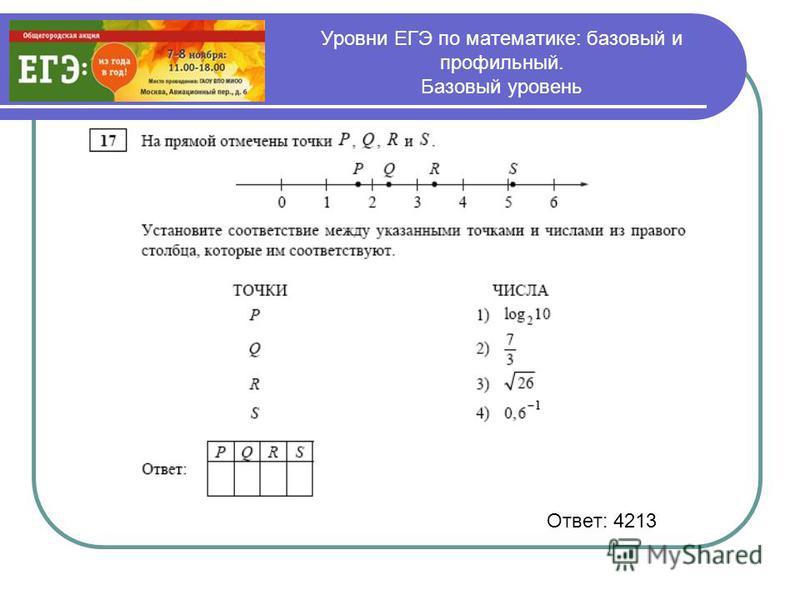 Уровни ЕГЭ по математике: базовый и профильный. Базовый уровень Ответ: 4213