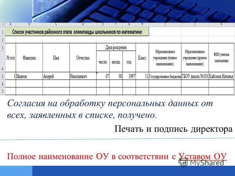 LOGO Согласия на обработку персональных данных от всех, заявленных в списке, получено. Печать и подпись директора Полное наименование ОУ в соответствии с Уставом ОУ