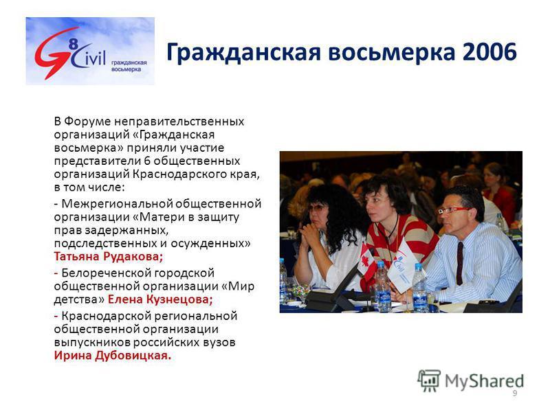 Гражданская восьмерка 2006 В Форуме неправительственных организаций «Гражданская восьмерка» приняли участие представители 6 общественных организаций Краснодарского края, в том числе: - Межрегиональной общественной организации «Матери в защиту прав за