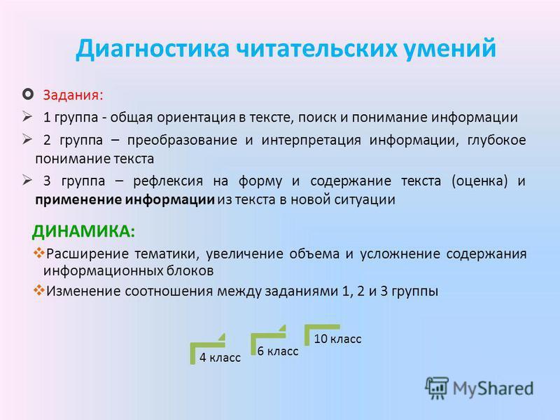 Задания: 1 группа - общая ориентация в тексте, поиск и понимание информации 2 группа – преобразование и интерпретация информации, глубокое понимание текста 3 группа – рефлексия на форму и содержание текста (оценка) и применение информации из текста в