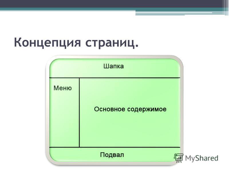 Концепция страниц.