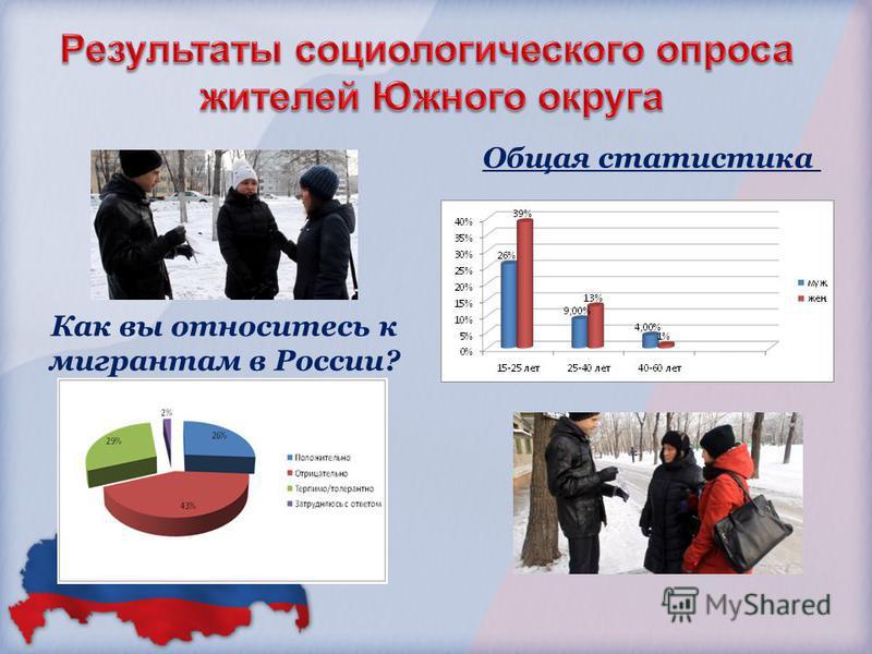 Общая статистика Как вы относитесь к мигрантам в России?