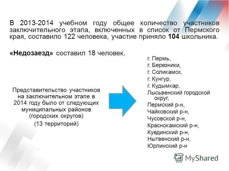 В 2013-2014 учебном году общее количество участников заключительного этапа, включенных в список от Пермского края, составило 122 человека, участие приняло 104 школьника. «Недозаезд» составил 18 человек. Представительство участников на заключительном