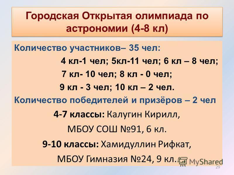 Городская Открытая олимпиада по астрономии (4-8 кл) Количество участников– 35 чел: 4 кл-1 чел; 5 кл-11 чел; 6 кл – 8 чел; 7 кл- 10 чел; 8 кл - 0 чел; 9 кл - 3 чел; 10 кл – 2 чел. Количество победителей и призёров – 2 чел 4-7 классы: Калугин Кирилл, М