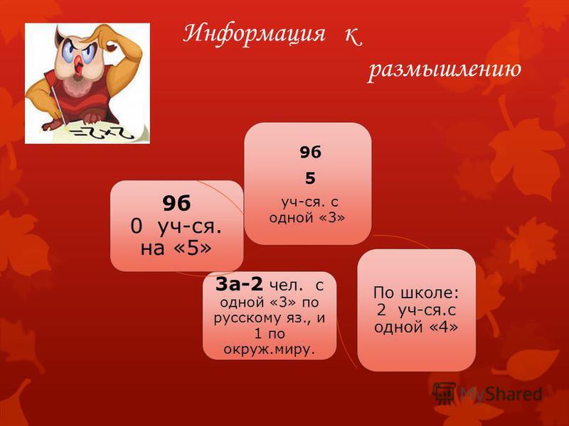 Информация к размышлению 9 б 5 уч-ся. с одной «3» По школе: 2 уч-ся.с одной «4» 3 а-2 чел. с одной «3» по русскому яз., и 1 по окруж.миру. 9 б 0 уч-ся. на «5»