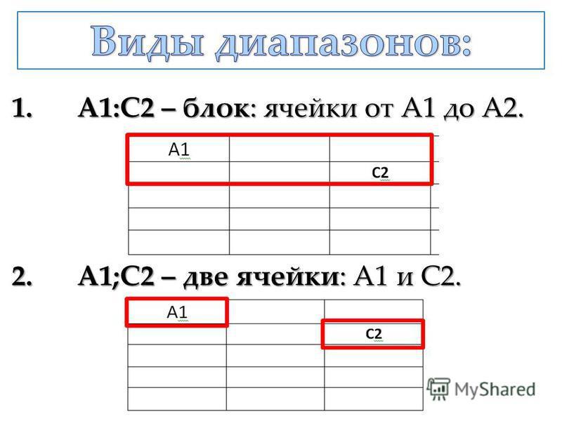 1.А1:С2 – блок: ячейки от А1 до А2. 2.А1;С2 – две ячейки: А1 и С2.