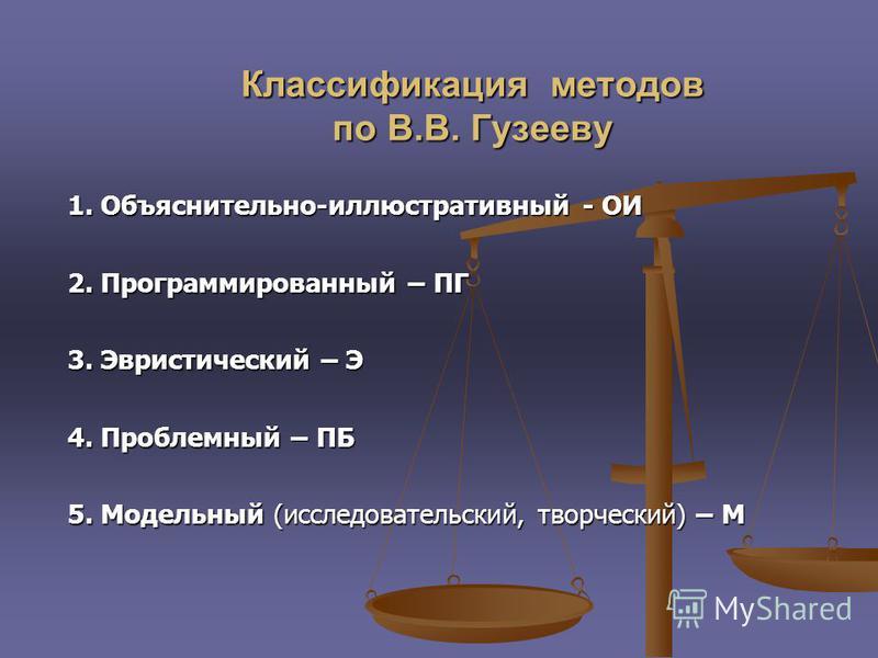 Классификация методов по В.В. Гузееву 1. Объяснительно-иллюстративный - ОИ 2. Программированный – ПГ 3. Эвристический – Э 4. Проблемный – ПБ 5. Модельный (исследовательский, творческий) – М