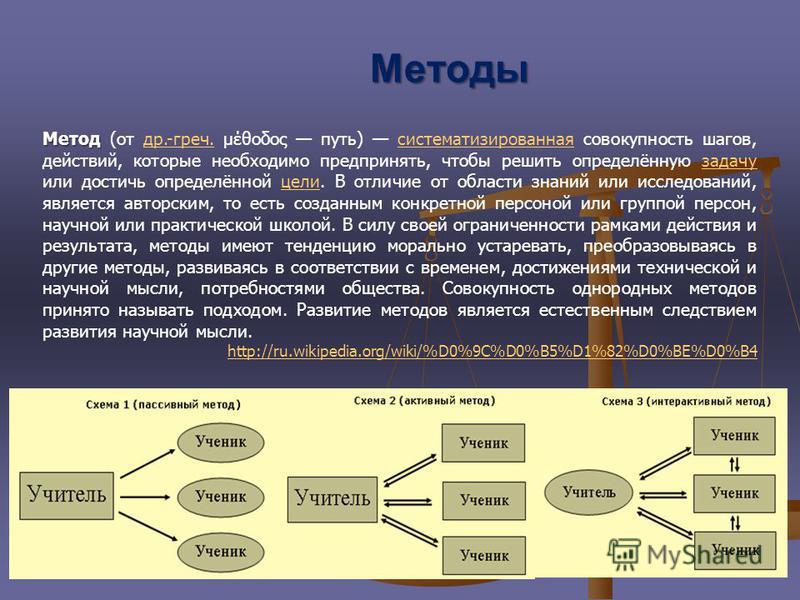 Методы Метод Метод (от др.-греч. μέθοδος путь) систематизированая совокупность шагов, действий, которые необходимо предпринять, чтобы решить определённую задачу или достичь определёной цели. В отличие от области знаний или исследований, является авто