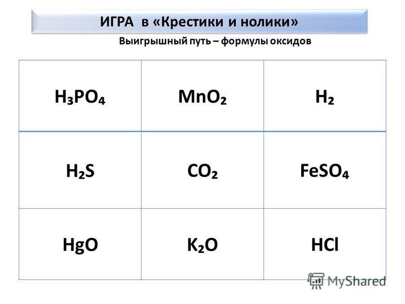 HPOMnOH HSHSCOFeSO HgOKOKOHCl ИГРА в «Крестики и нолики» Выигрышный путь – формулы оксидов