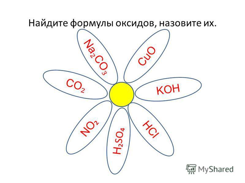 Найдите формулы оксидов, назовите их. CO Na CO CuO KOH NO H SO HCl