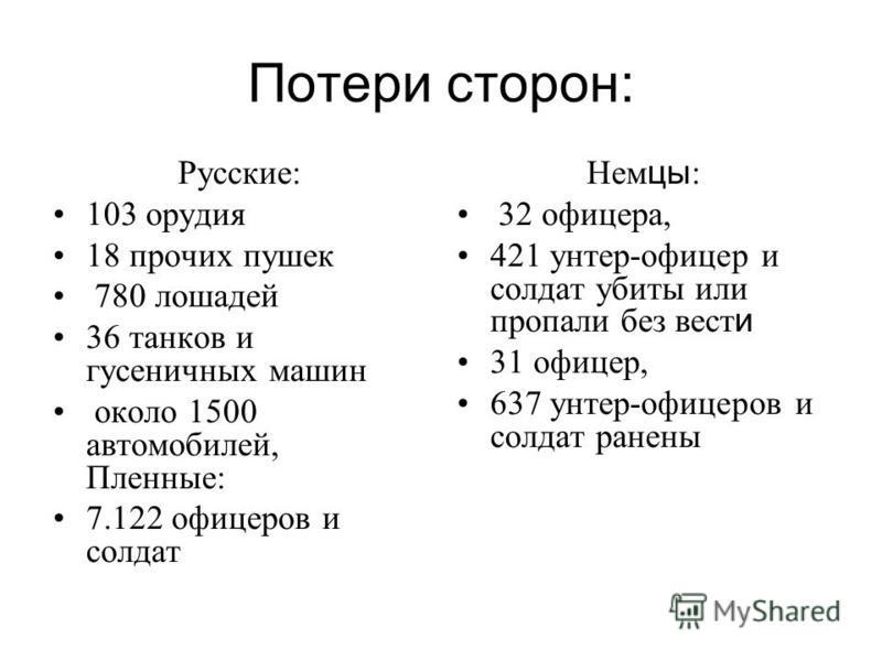 Потери сторон: Русские: 103 орудия 18 прочих пушек 780 лошадей 36 танков и гусеничных машин около 1500 автомобилей, Пленные: 7.122 офицеров и солдат Нем цы : 32 офицера, 421 унтер-офицер и солдат убиты или пропали без вест и 31 офицер, 637 унтер-офиц