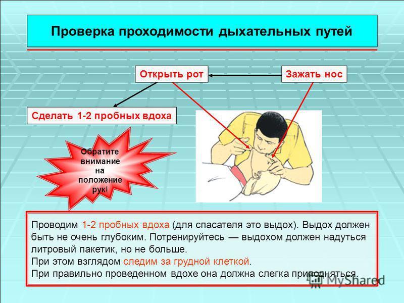 14 Обратите внимание на положение рук! Проверка проходимости дыхательных путей Зажать нос Сделать 1-2 пробных вдоха Открыть рот Проводим 1-2 пробных вдоха (для спасателя это выдох). Выдох должен быть не очень глубоким. Потренируйтесь выдохом должен н