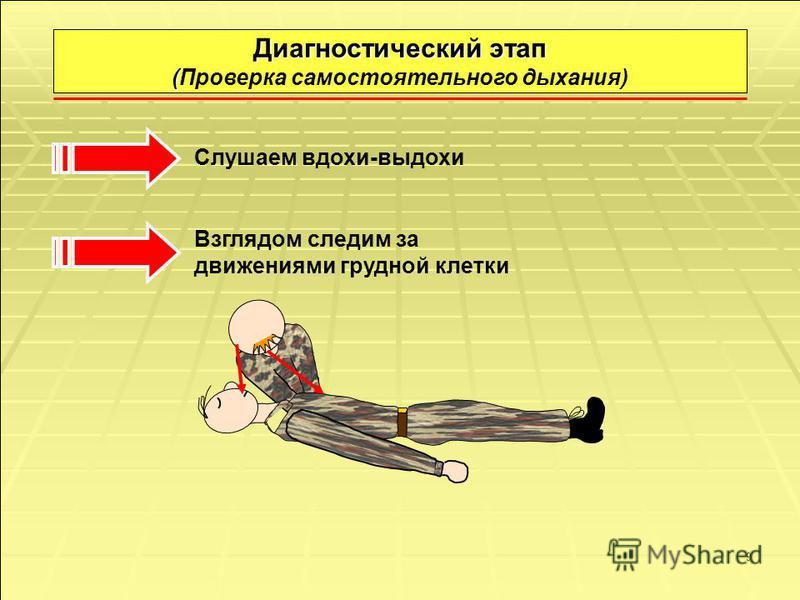 9 Диагностический этап ( Диагностический этап (Проверка самостоятельного дыхания) Слушаем вдохи-выдохи Взглядом следим за движениями грудной клетки
