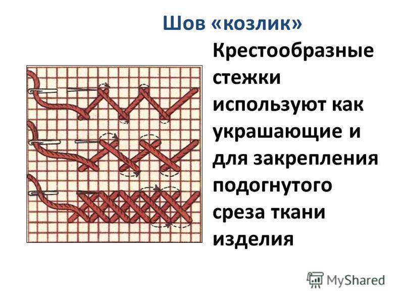 Шов «козлик» Крестообразные стежки используют как украшающие и для закрепления подогнутого среза ткани изделия