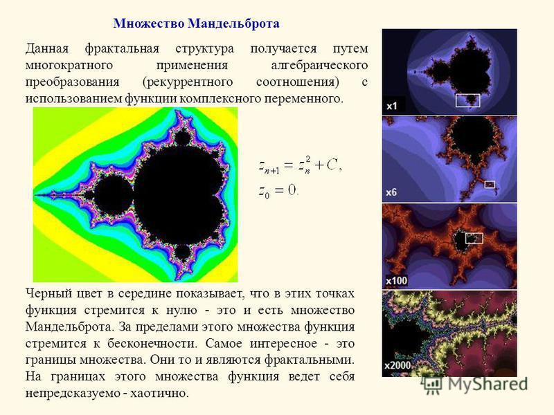 Множество Мандельброта Данная фрактальная структура получается путем многократного применения алгебраического преобразования (рекуррентного соотношения) с использованием функции комплексного переменного. Черный цвет в середине показывает, что в этих