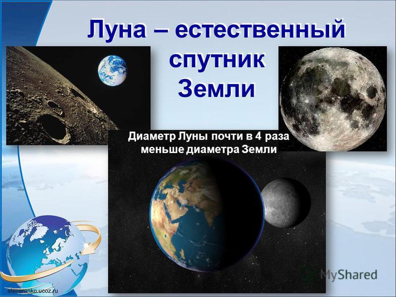 Луна – естественный спутник Земли Луна – естественный спутник Земли Диаметр Луны почти в 4 раза меньше диаметра Земли