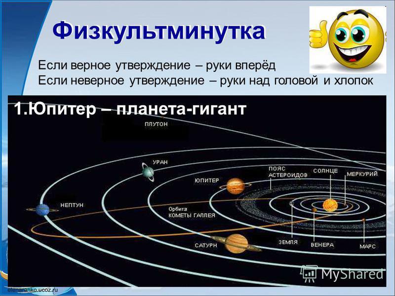 Физкультминутка Если верное утверждение – руки вперёд Если неверное утверждение – руки над головой и хлопок 1. Юпитер – планета-гигант