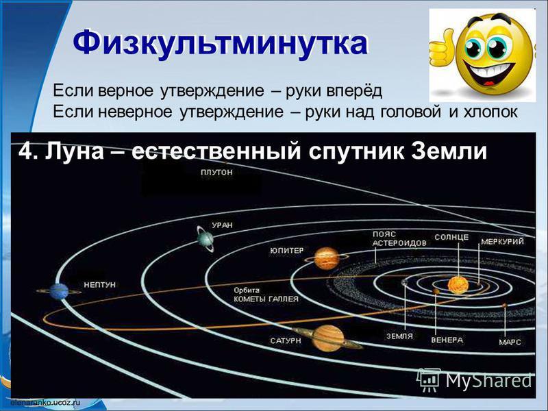 Физкультминутка Если верное утверждение – руки вперёд Если неверное утверждение – руки над головой и хлопок 4. Луна – естественный спутник Земли